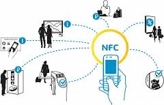 nfc technology research papers Full-text paper (pdf): near field communication | researchgate,  15+ million  members 118+ million publications 700k+ research  classmate ms nidhi t rivedi (14mcei27) for providing me her nfc enabled samsung.