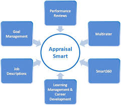 Benefits of a Successful Appraisal System