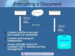 Define on Encryption