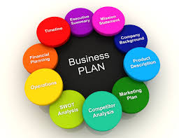 Advantages of Business Planning