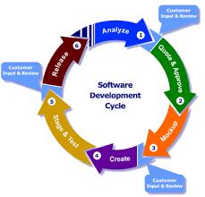 Advanced Software Development