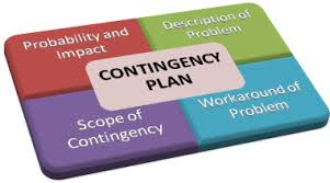 Contingency Planning for Small Business