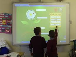 Know about Interactive Whiteboards