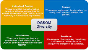 Diversity Plan in Business