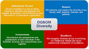 Diversity Plan in Business