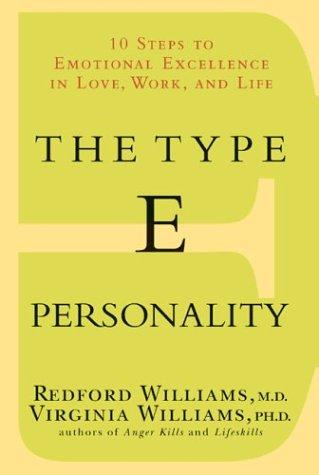 E Personality of Entrepreneurs