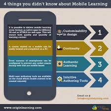 Know about Mobile Learning