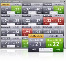 Is forex trading legal in oman