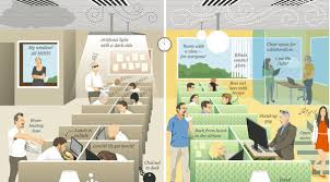 Create Healthy Office Environment