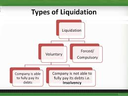 Liquidation Companies