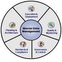 Advantages of Master Data Management