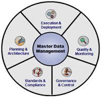 Advantages of Master Data Management