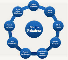 Media Relations in Business