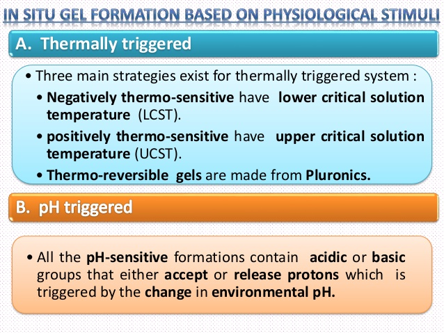 Negatively Thermo Sensitive Hydrogels