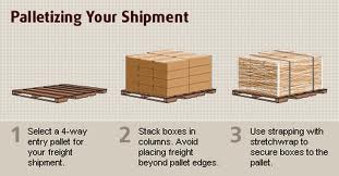 Virtues of Pallet Shipping