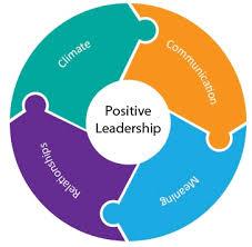 Characteristics of Positive Leadership