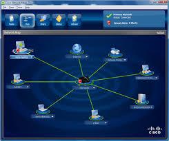 Network Management Tools