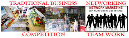 Traditional Businesses