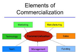 About Technology Commercialization
