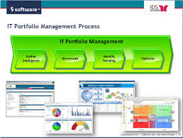 Importance of IT Portfolio Management