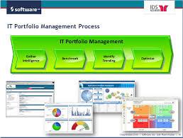 Importance of IT Portfolio Management