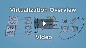 Understanding Virtualization