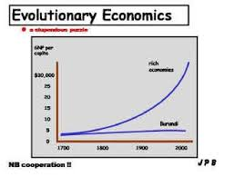 Evolutionary Economics Definition