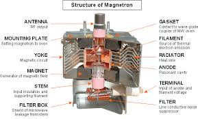 Magnetron Noise Reduction