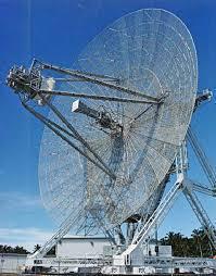 About Photo Radars