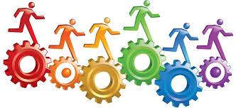 Strategic Role of Human resource Management