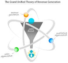 Theory of Generations