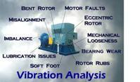About Vibration Analysis