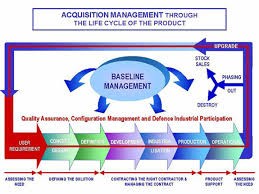Human Resources during Acquisition Processes