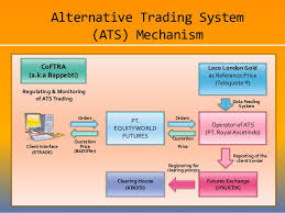 How do alternative trading systems work