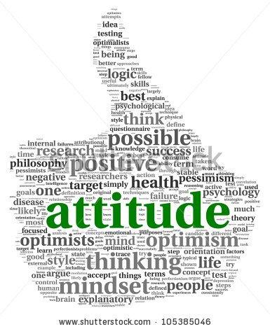 Attitude in Psychology