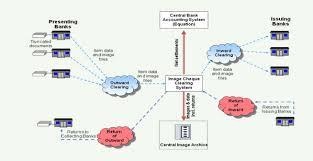 Check Processing System