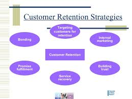 Client Retention Strategy