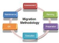 About Cloud Migration