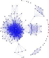 Computational Sociology