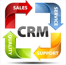 Advantages of CRM Software