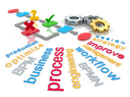 Document Control Solutions Business
