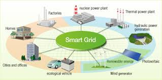 About Smart Grid Technology