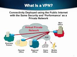 About Virtual Private Networks