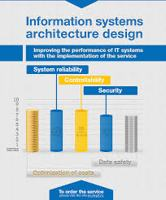 Discuss about Information System