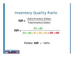 Inventory Quality Ratio