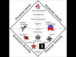 Libertarian Socialism Definition