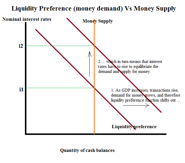 """liquidity risk research papers Systemic liquidity risk – a macroprudential liquidity peril: liquidity risk and macroprudential risk,"""" social science research network working paper."""