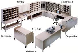 Basic Types of Mailroom Equipment