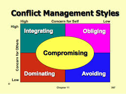 Managing Conflict is Essential in Business