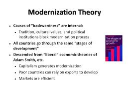 modernization thesis Democratization sociology final learn with flashcards, games, and more — for free search create political modernization thesis.